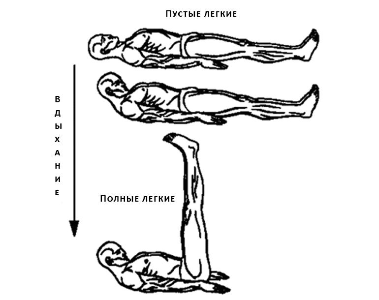 2 упражнение Свеча