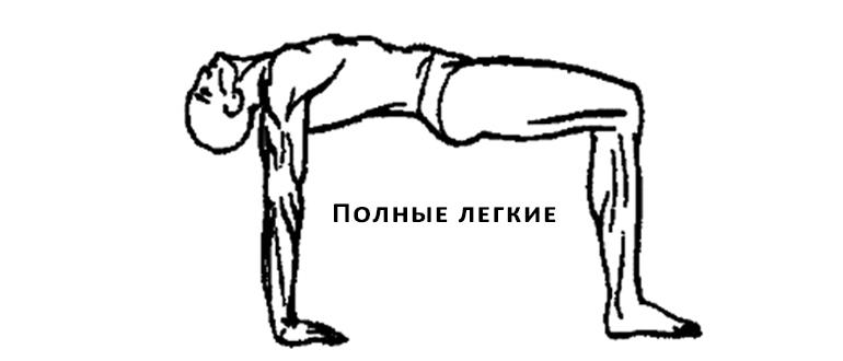 Четвертое упражнение Мостик 3 позиция