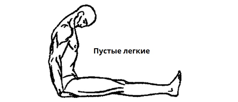 Упражнение 4 Мостик Позиция 1