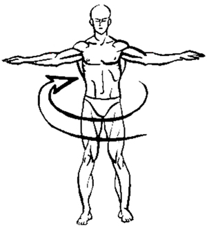 Упражнение Круг