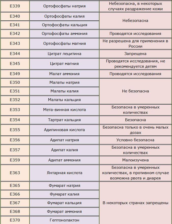 Antioksidanty v produktakh2