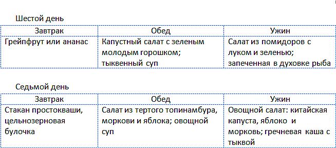 Nedelnoe menu2