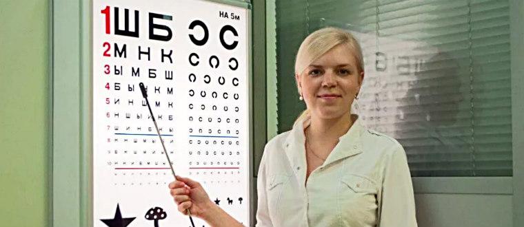 Зрение проверяем с помощью таблиц