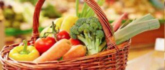 Правильное питание недорого — корзина с продуктами